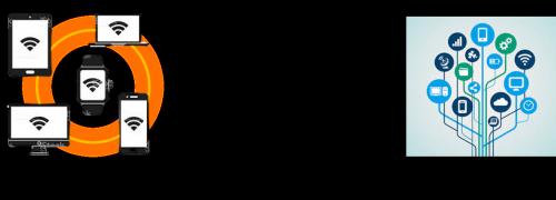 ココだけの話「IoT」の基本のキ ③ #36