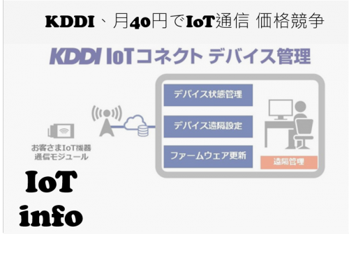 【IoTinfo】KDDI、月40円でIoT通信 価格競争 #126