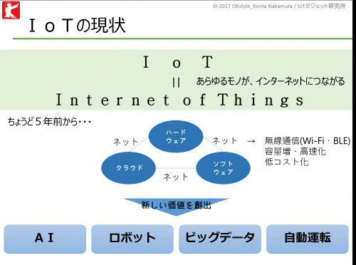  IoT時代の働き方! #129