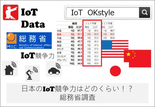 【IoTdata】日本のIoT競争力はどのくらい!?総務省調査 #176