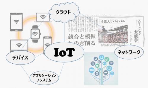 【IoTinfo】IoTスタートアップしよう! #59