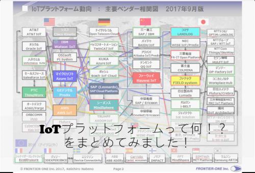 【IoTinfo】最近よく聞くIoTプラットフォームって何!?をまとめてみました! #123