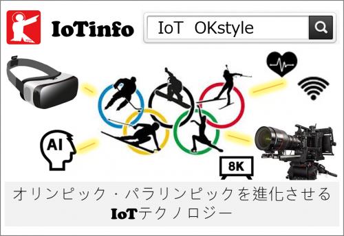 オリンピック・パラリンピックを進化させるIoTテクノロジー #172