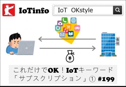 これだけでOK!IoTキーワード「サブスクリプション」① #199