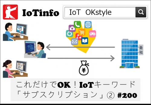 これだけでOK!IoTキーワード「サブスクリプション」② #200
