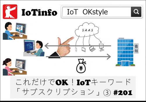 これだけでOK!IoTキーワード「サブスクリプション」③ #201